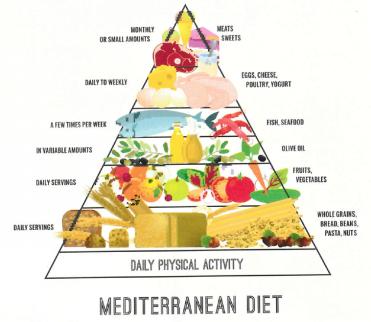 La prassi di riferimento per la dieta mediterranea elisir di lunga vita